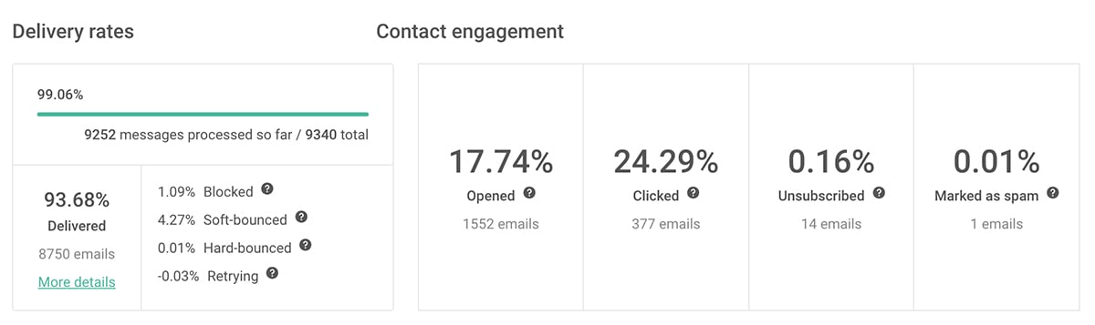 email analytics and reporting example from Mailjet