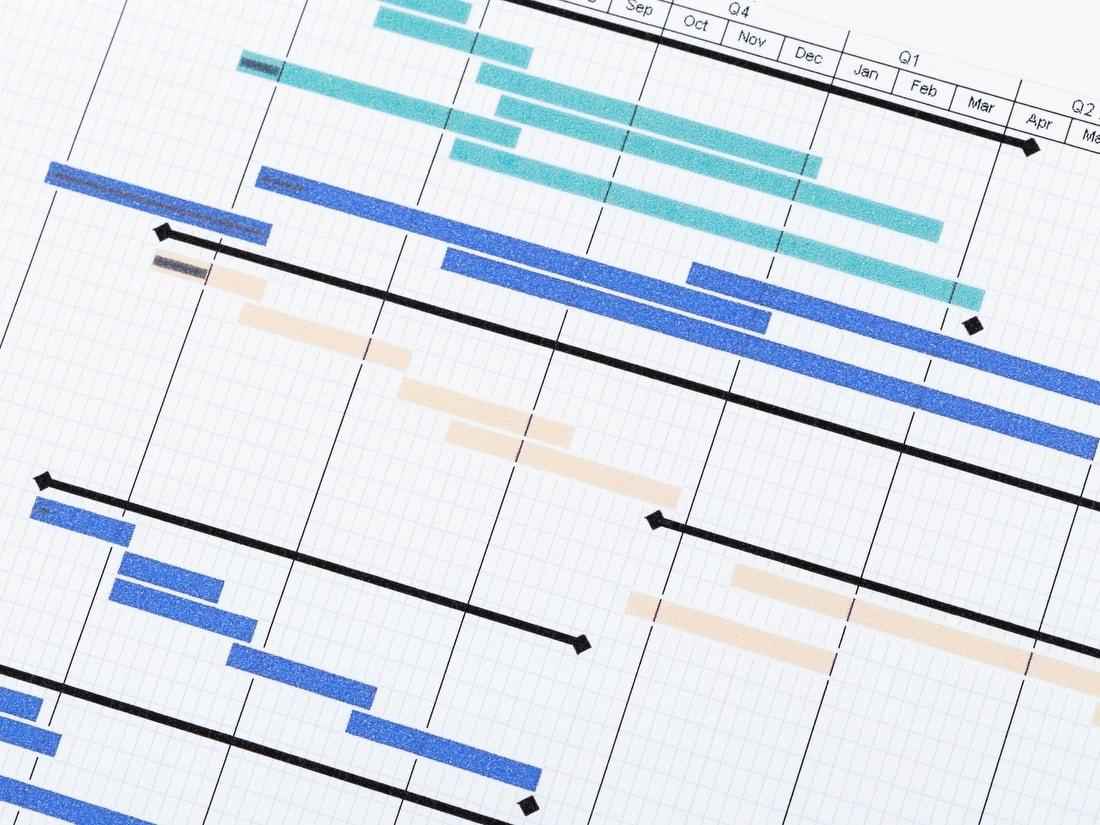 Gantt Chart for planning your messaging arc