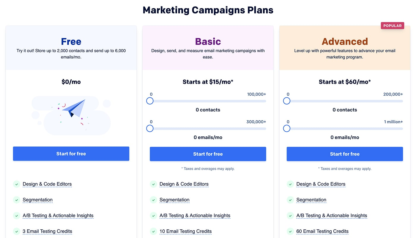 SendGrid pricing for email marketing campaigns
